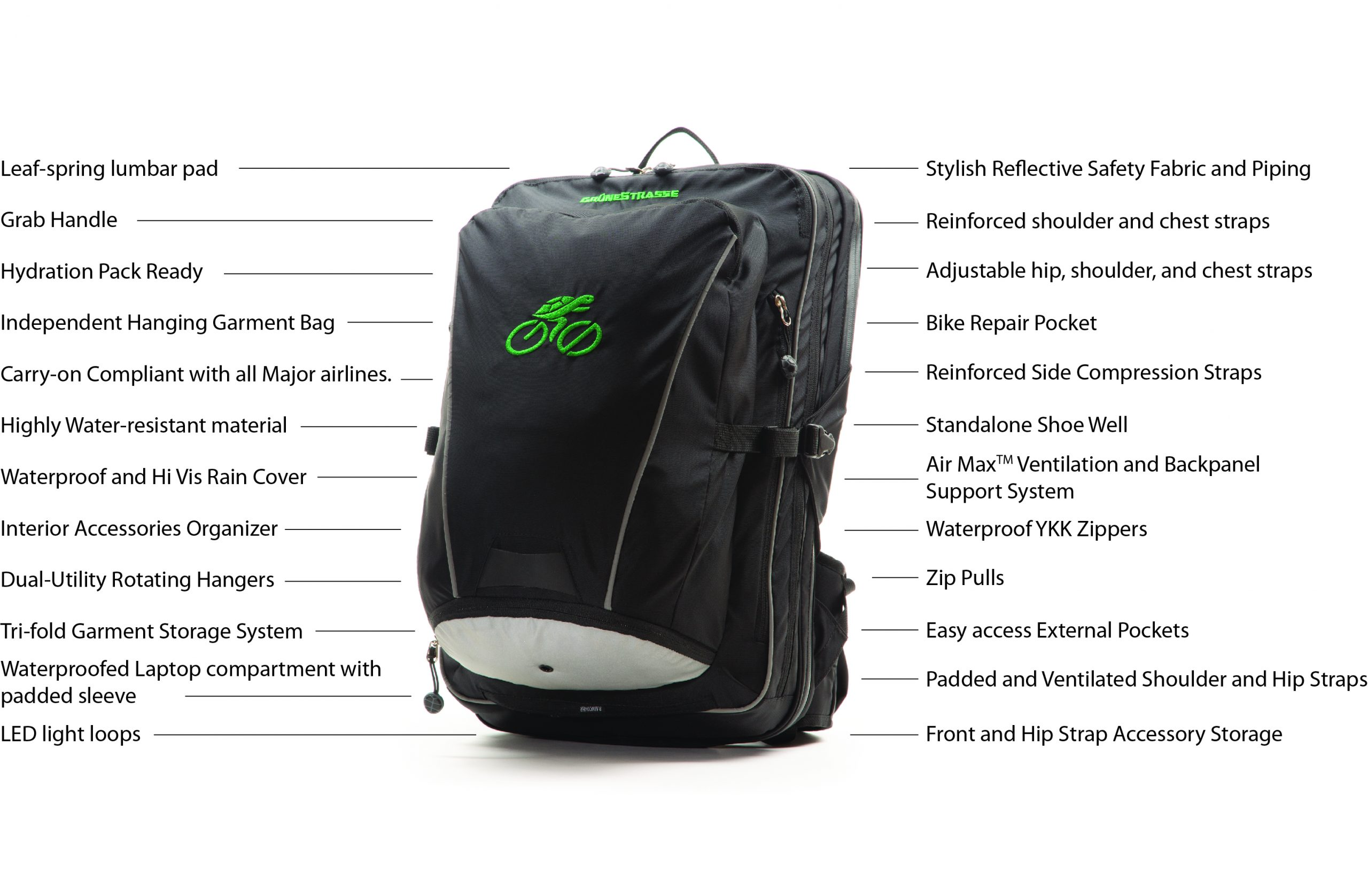 Shellback Bike to Work Backpack